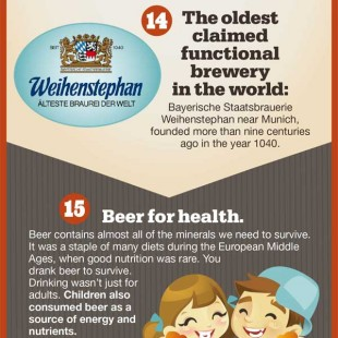 24 Things You Probably Didn't Know About Beer