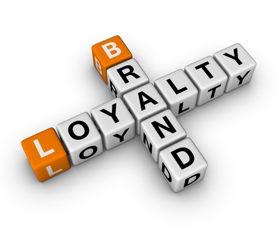 How a Loyalty Program can Boost Revenue