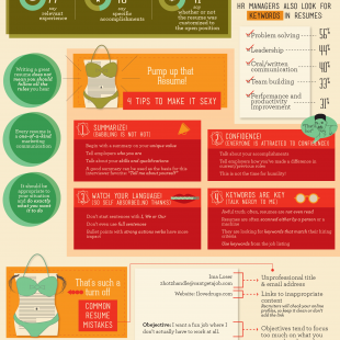Anatomy of a Winning Resume